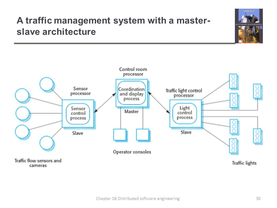 A traffic management system with a master-slave architecture