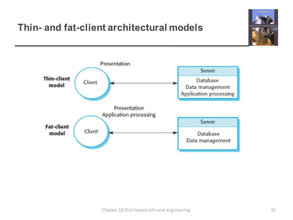 Thin- and fat-client architectural models