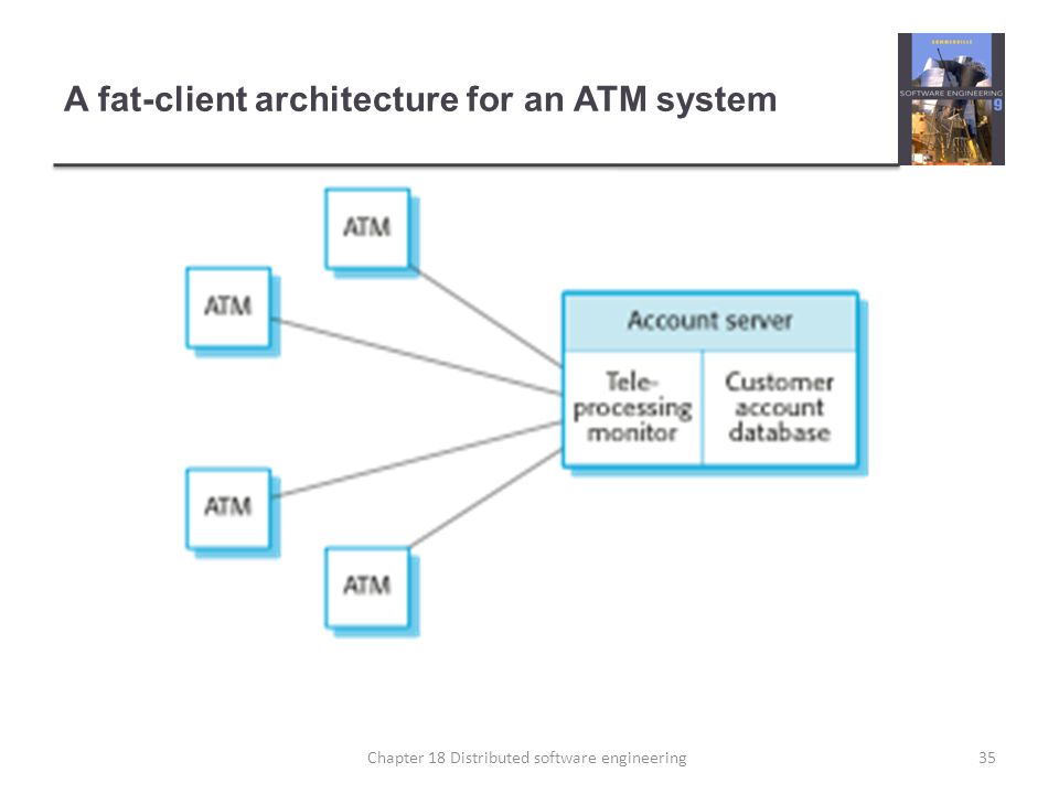 A fat-client architecture for an ATM system