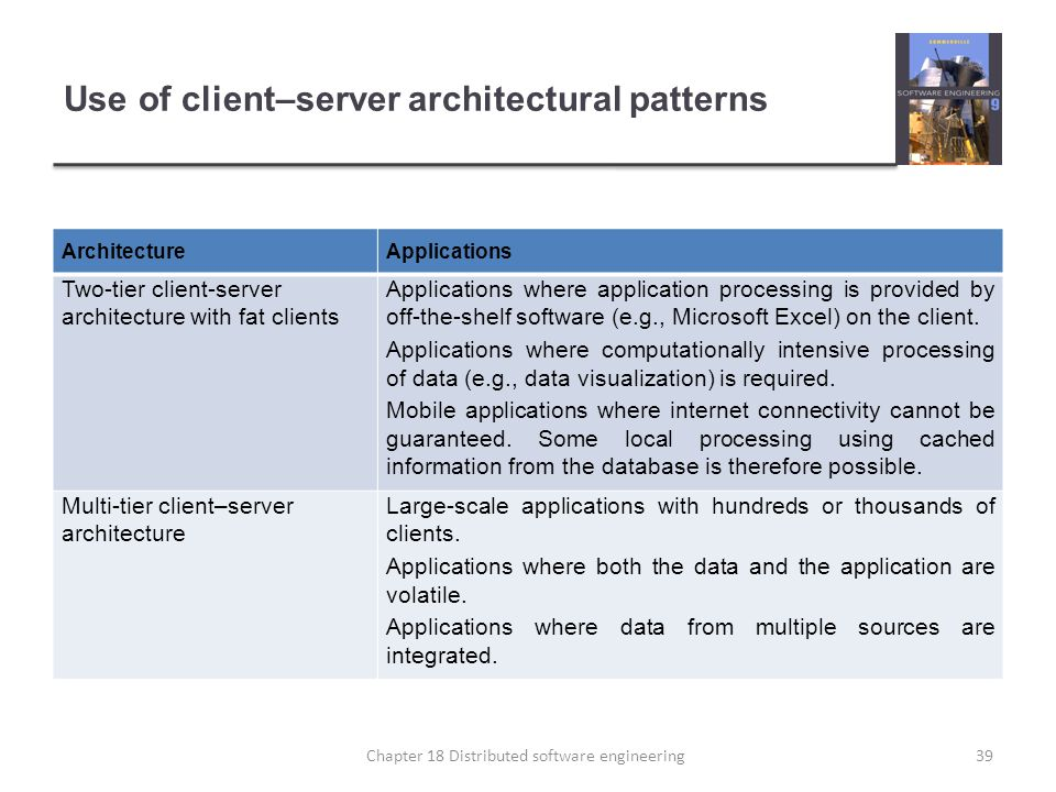 Use of client–server architectural patterns
