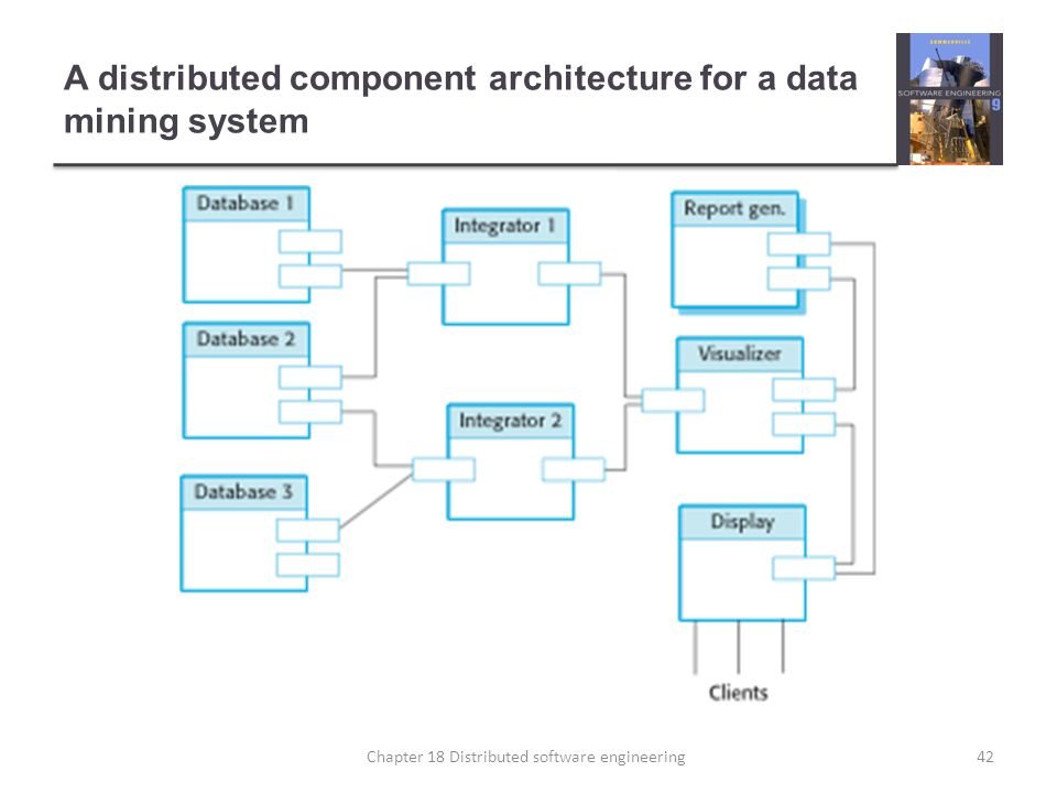 A distributed component architecture for a data mining system