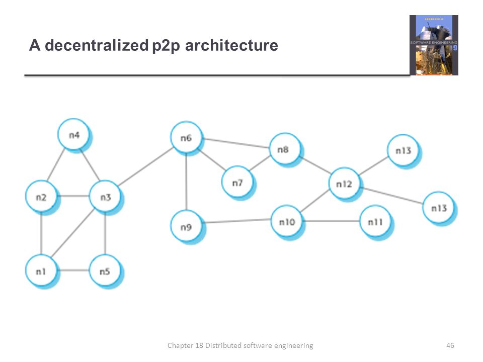 A decentralized p2p architecture