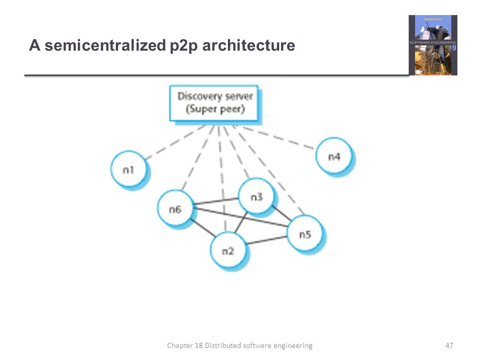 A semicentralized p2p architecture