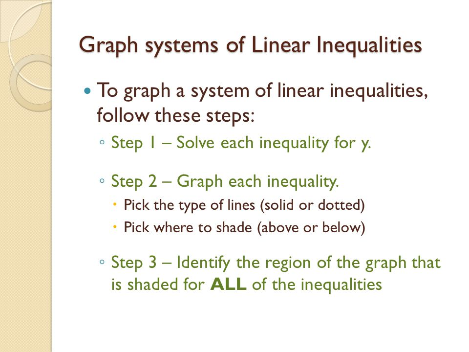 Graph systems of Linear Inequalities