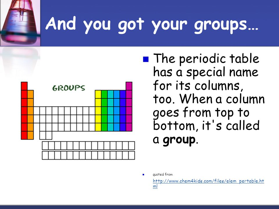 And you got your groups…