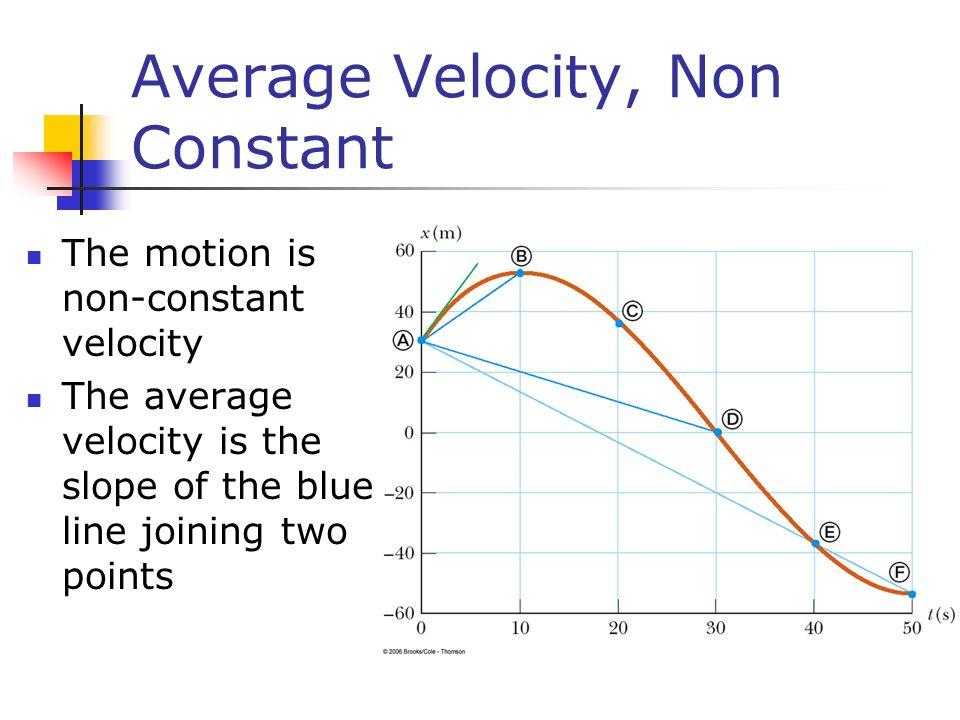 Average Velocity, Non Constant