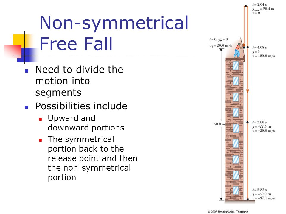 Non-symmetrical Free Fall