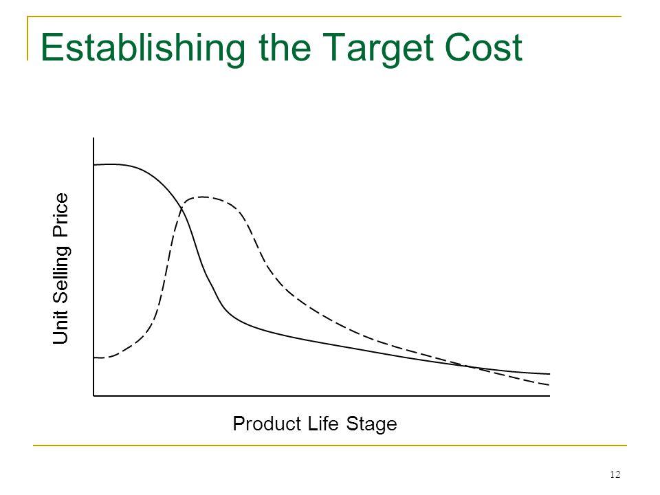 Establishing the Target Cost