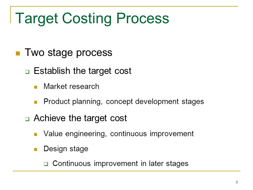 Target Costing Process