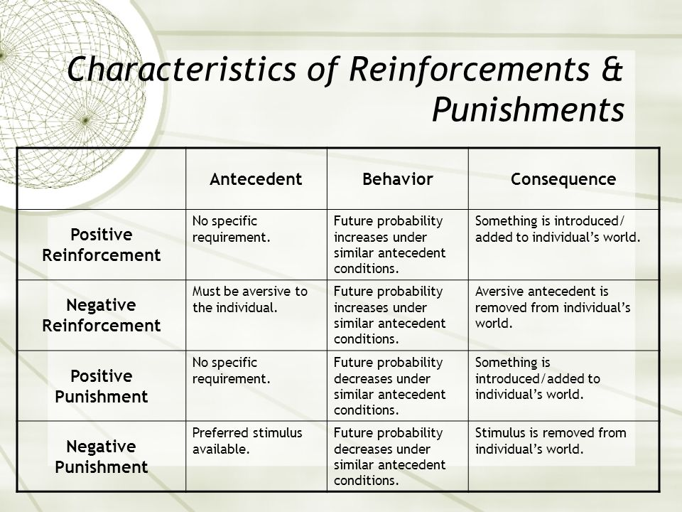 Characteristics of Reinforcements & Punishments