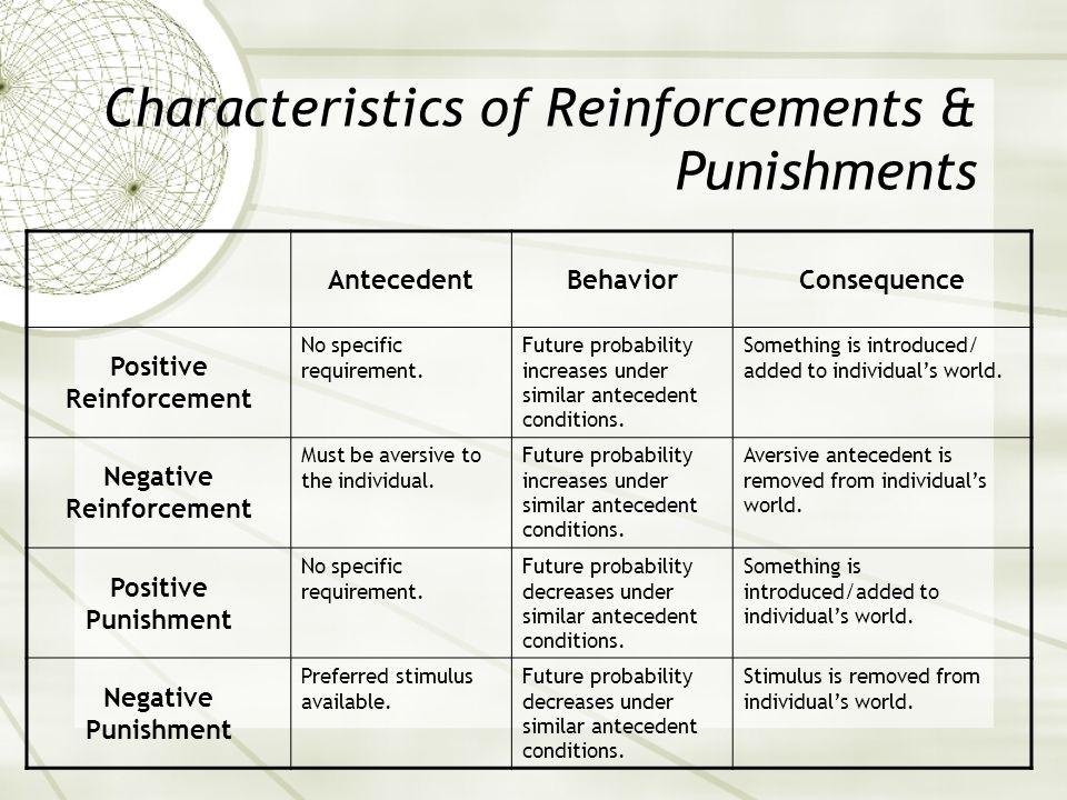 Characteristics of Reinforcements & Punishments