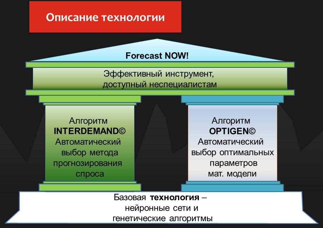 Описание технологии Forecast NOW! Эффективный инструмент,
