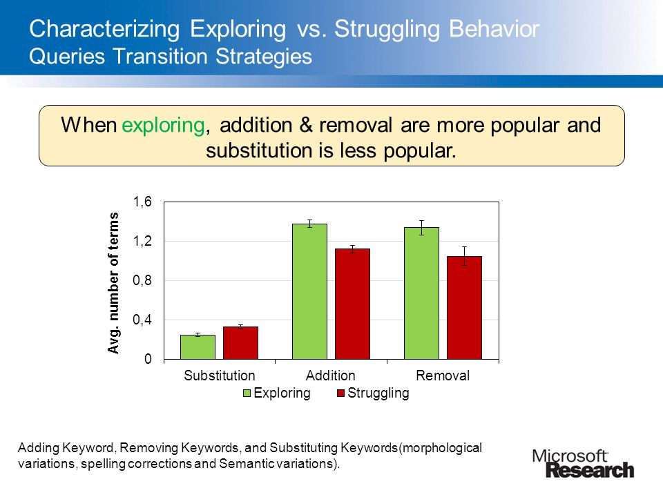 Characterizing Exploring vs