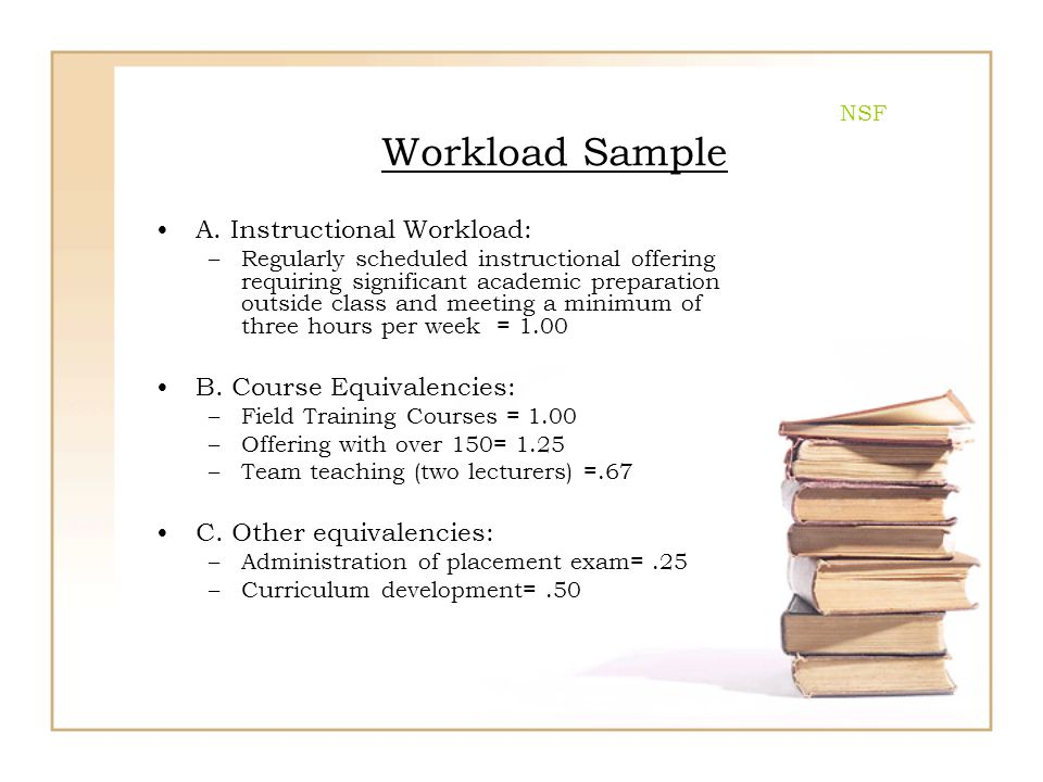 A. Instructional Workload: