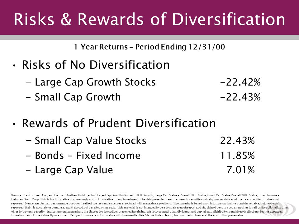Risks & Rewards of Diversification
