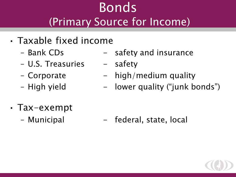 Bonds (Primary Source for Income)