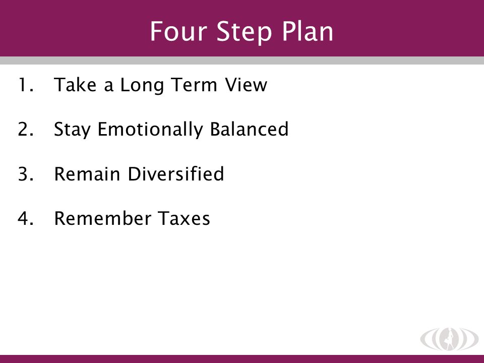 Four Step Plan Take a Long Term View Stay Emotionally Balanced