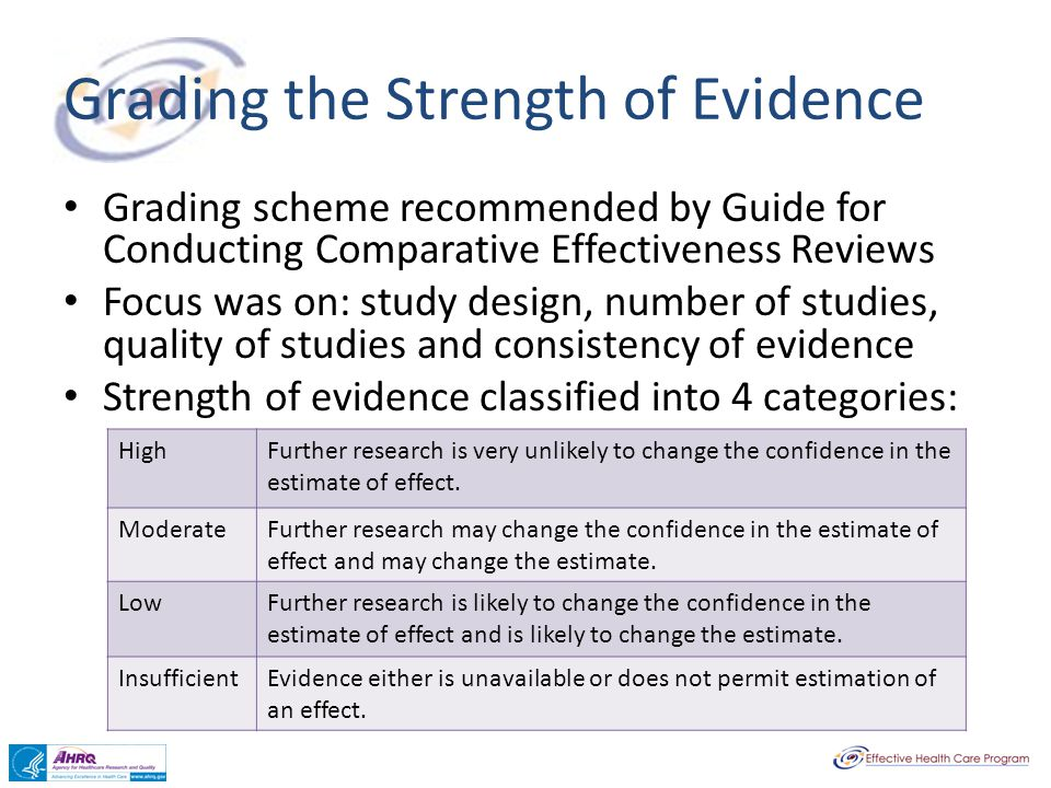 Grading the Strength of Evidence