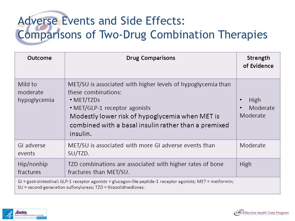 Adverse Events and Side Effects: Comparisons of Two-Drug Combination Therapies