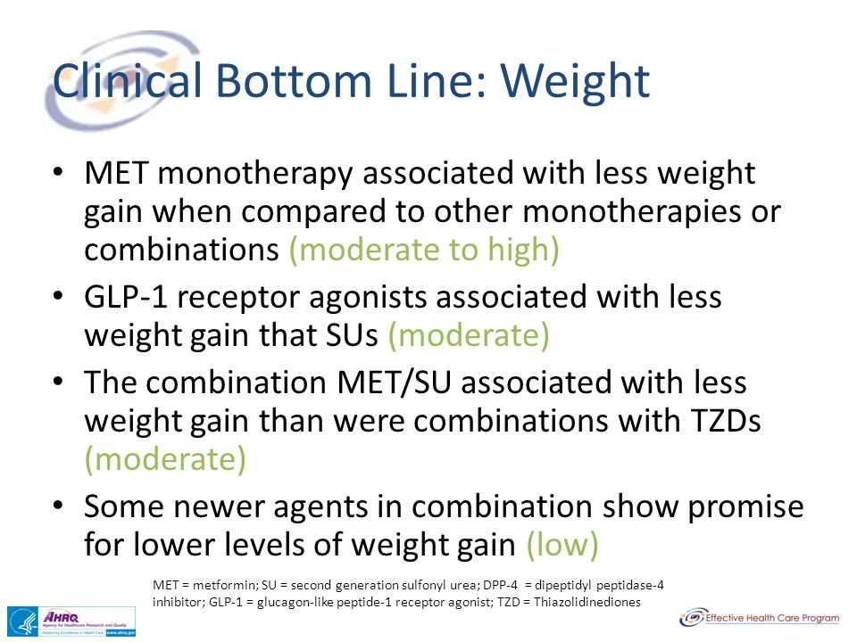 Clinical Bottom Line: Weight