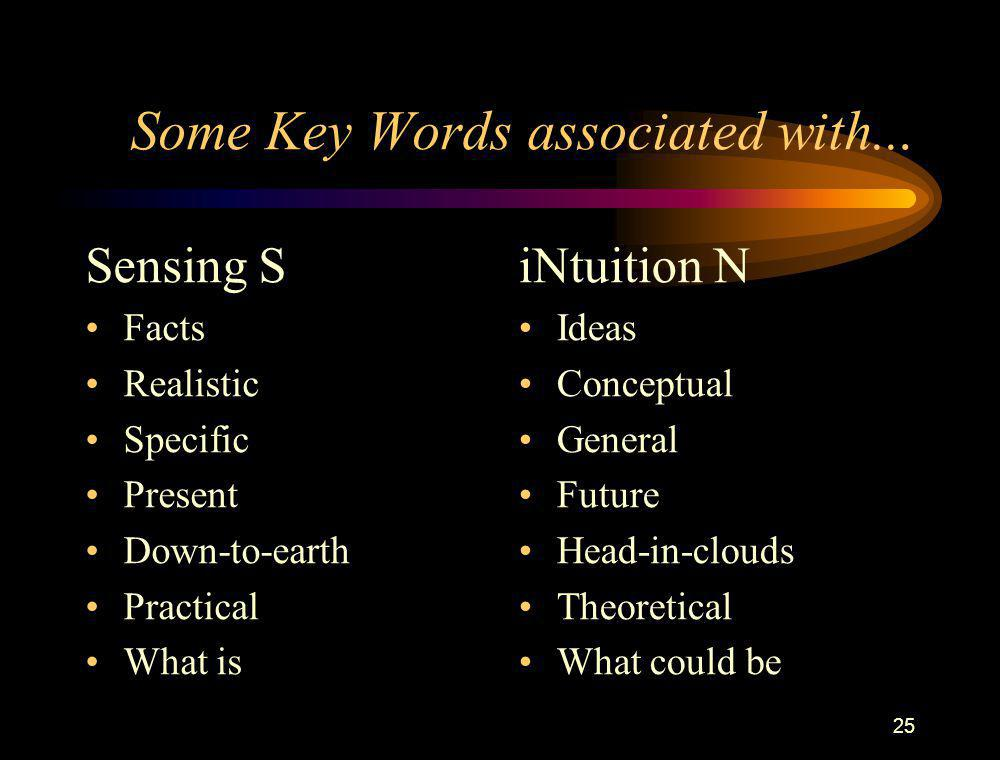 Some Key Words associated with...