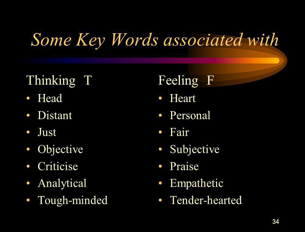 Some Key Words associated with