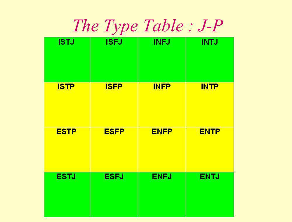 The Type Table : J-P