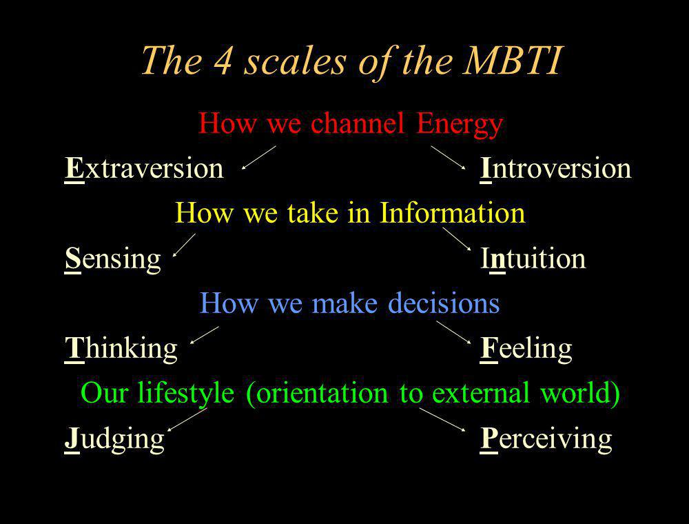 The 4 scales of the MBTI How we channel Energy