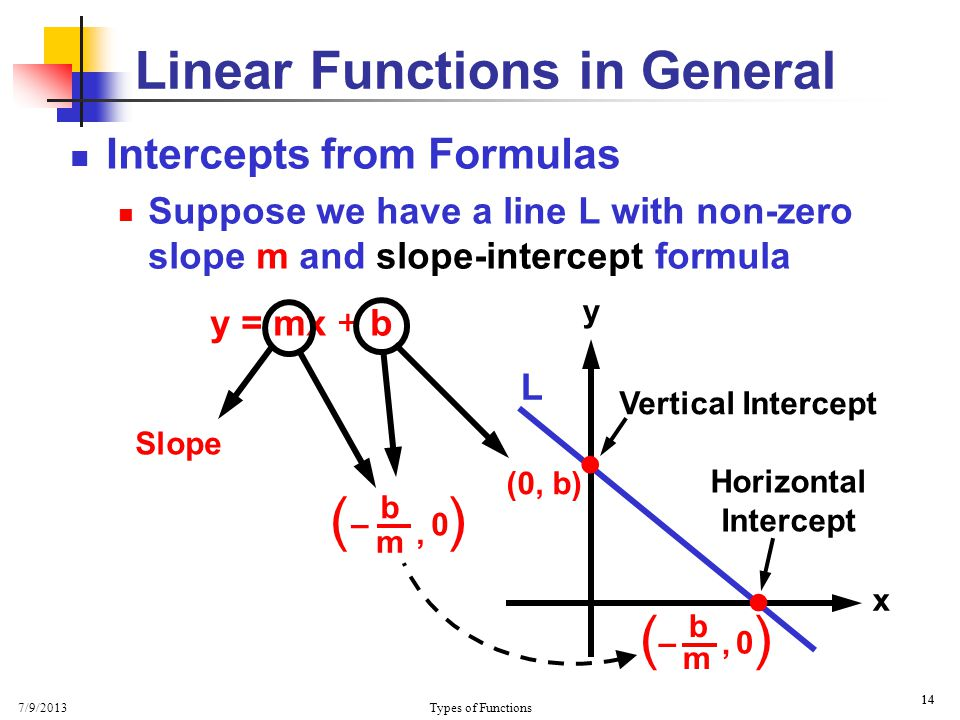 Linear Functions in General