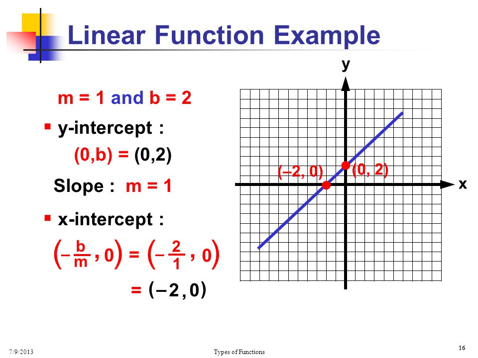 Constant, Linear and Non-Linear Constant, Linear and Non ...