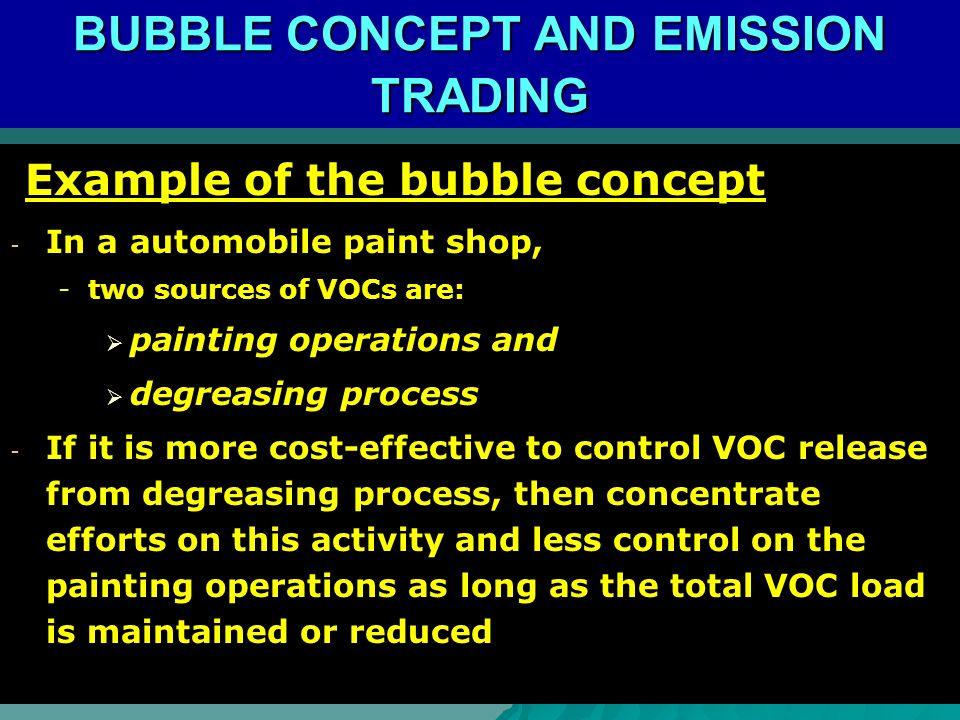 BUBBLE CONCEPT AND EMISSION TRADING