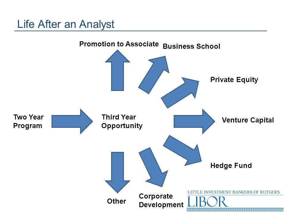 Hedge fund resume
