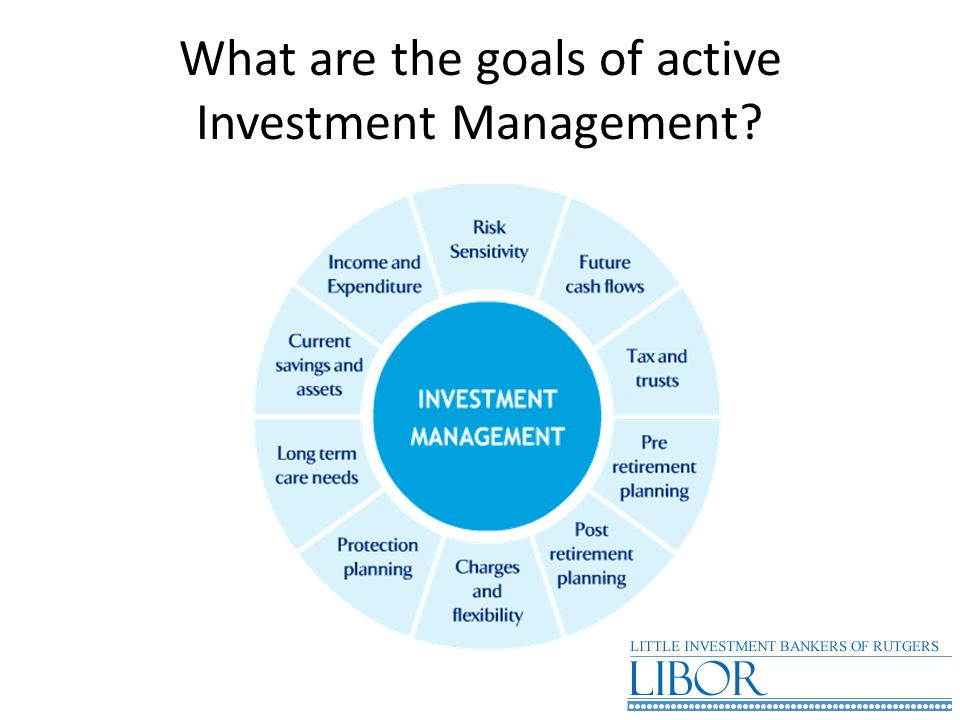 What are the goals of active Investment Management