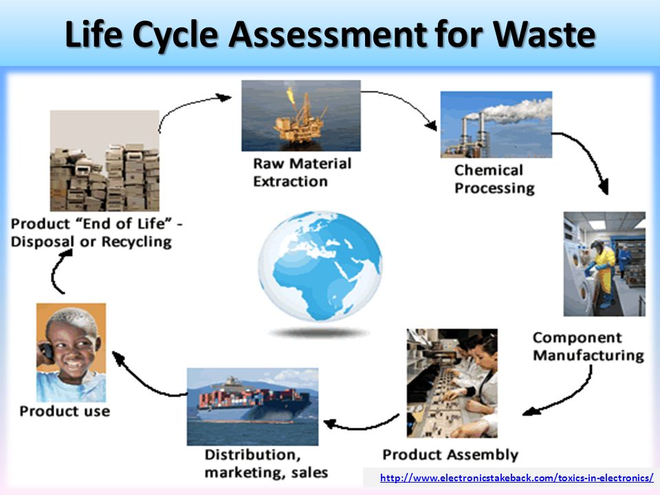 Life Cycle Assessment for Waste