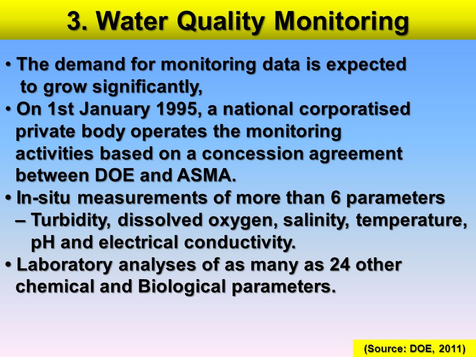 3. Water Quality Monitoring