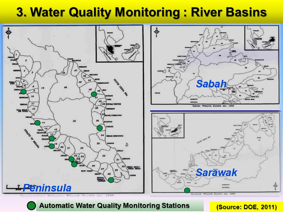 3. Water Quality Monitoring : River Basins