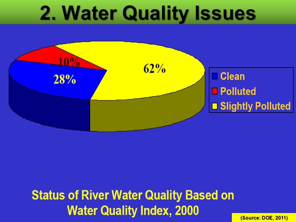 2. Water Quality Issues (Source: DOE, 2011)