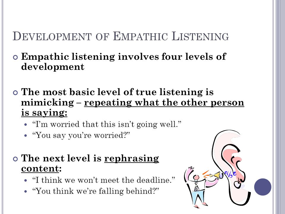 Development of Empathic Listening