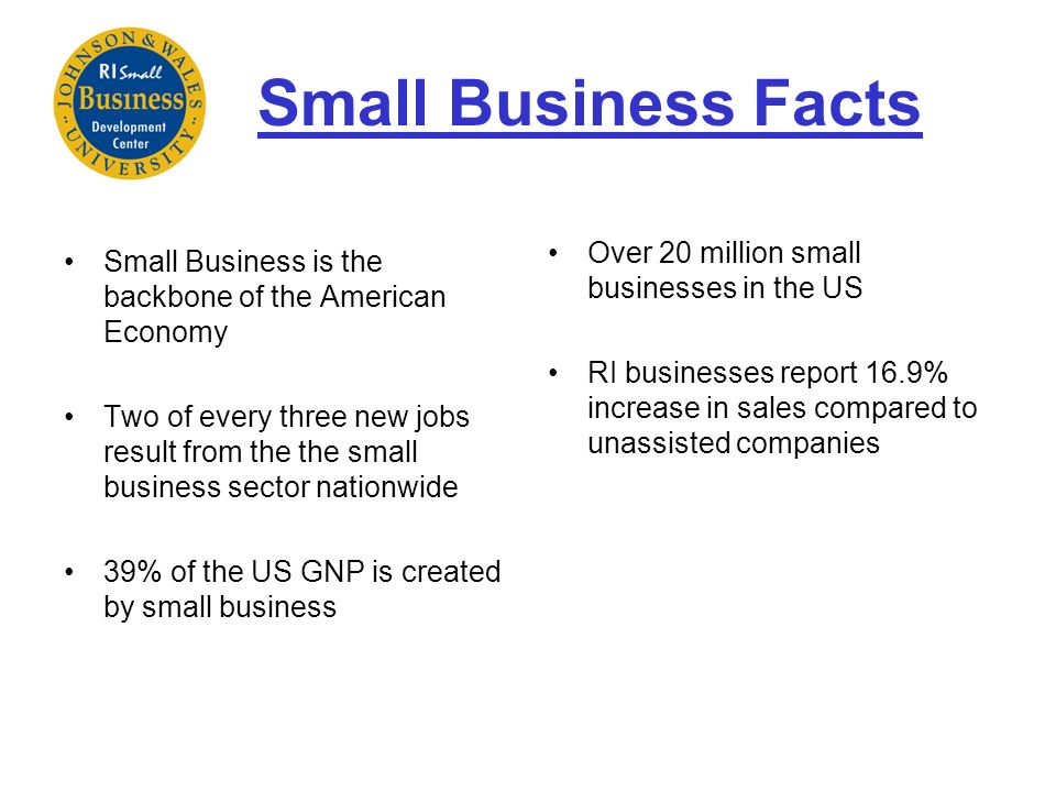 Small Business Facts Over 20 million small businesses in the US