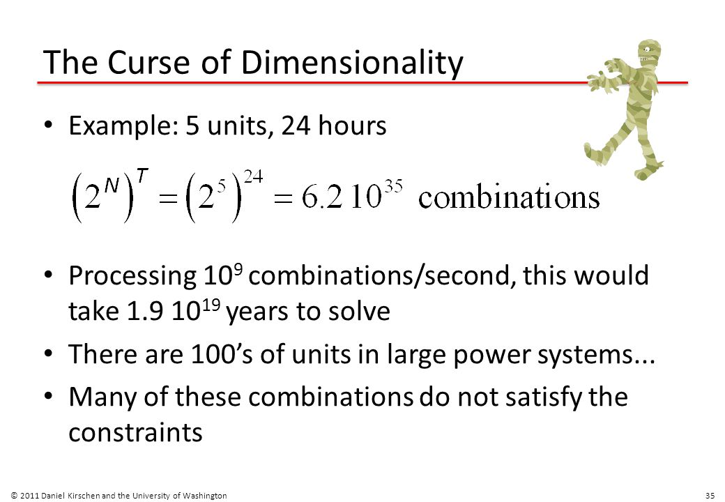 The Curse of Dimensionality