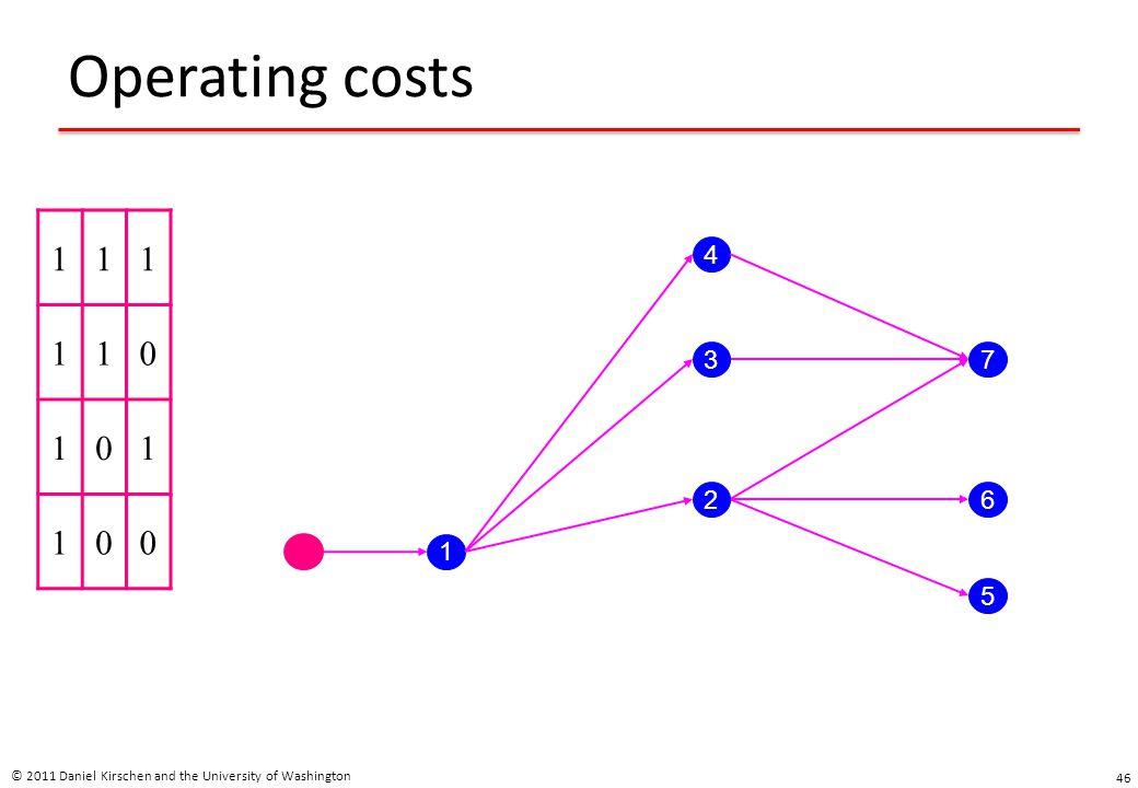 Operating costs 1 4 3 7 2 6 1 5 © 2011 Daniel Kirschen and the University of Washington