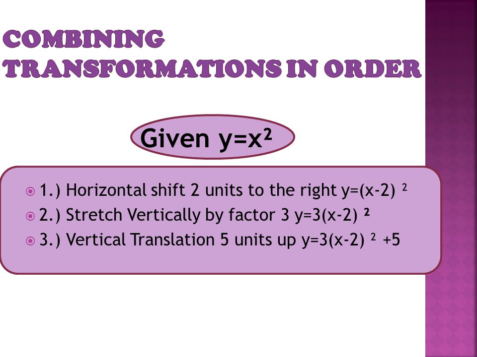 Combining Transformations in Order
