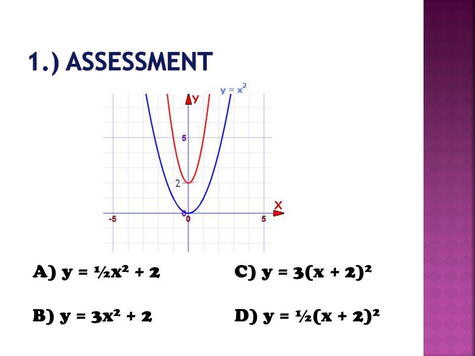 1.) Assessment A) y = ½x2 + 2 B) y = 3x2 + 2 C) y = 3(x + 2)2
