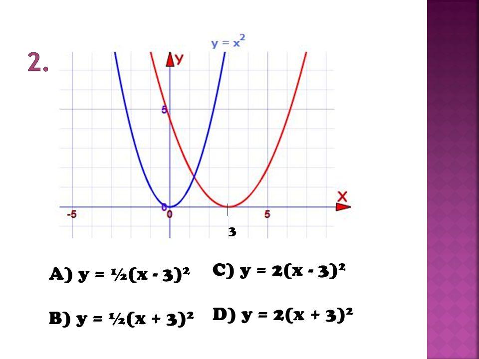 2.) C) y = 2(x - 3)2 A) y = ½(x - 3)2 D) y = 2(x + 3)2