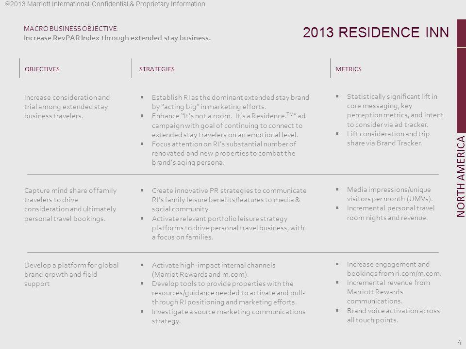 2013 RESIDENCE INN NORTH AMERICA