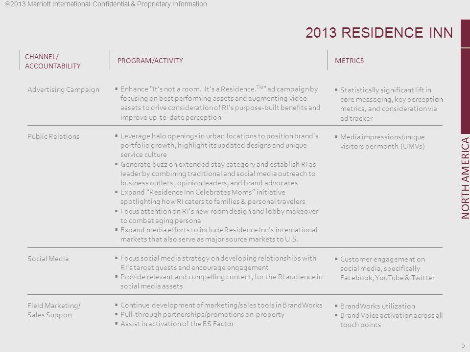 2013 RESIDENCE INN NORTH AMERICA CHANNEL/ ACCOUNTABILITY