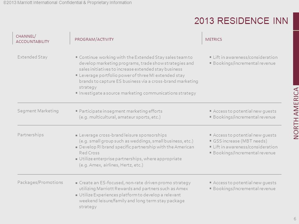 2013 RESIDENCE INN NORTH AMERICA Extended Stay Segment Marketing