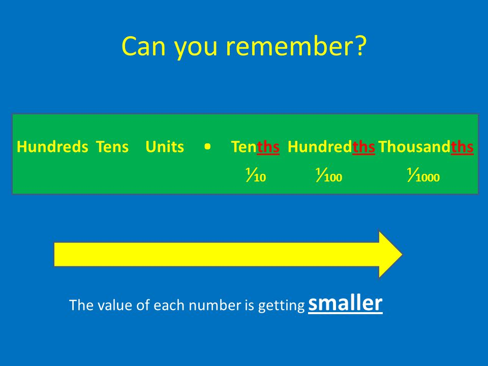 Can you remember ⅟10 ⅟100 ⅟1000 . Hundreds Tens Units Tenths