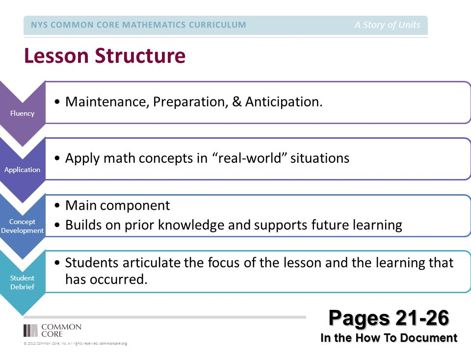 Lesson Structure Pages 21-26 In the How To Document Fluency