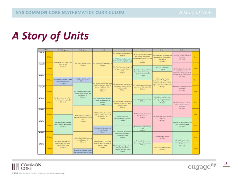 Session 1 - A Story of Units
